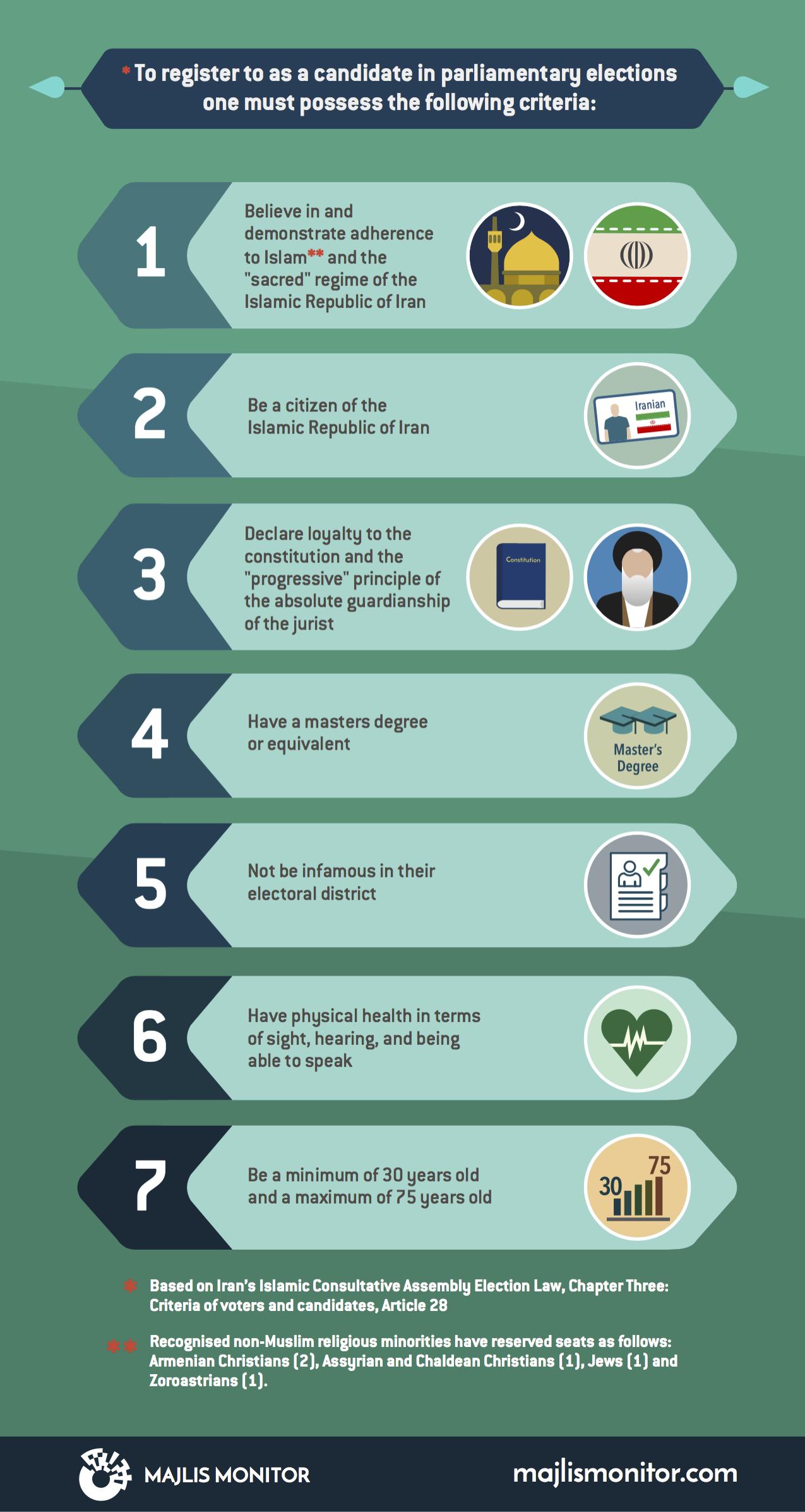 Inclusion Criteria-infographic-English
