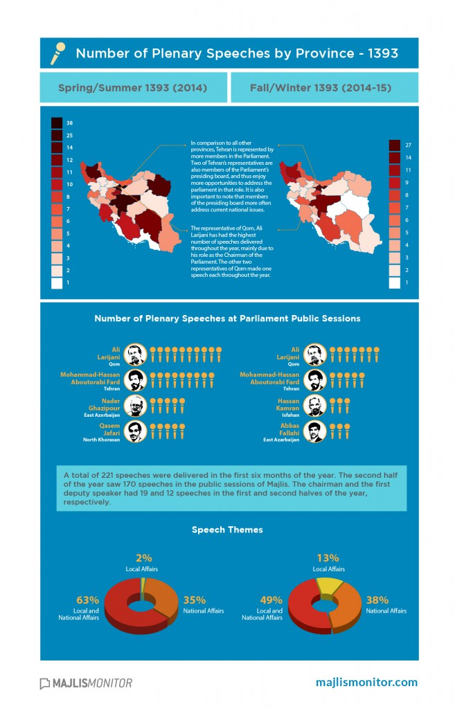 MM-Annual-Preview-Infographics-06