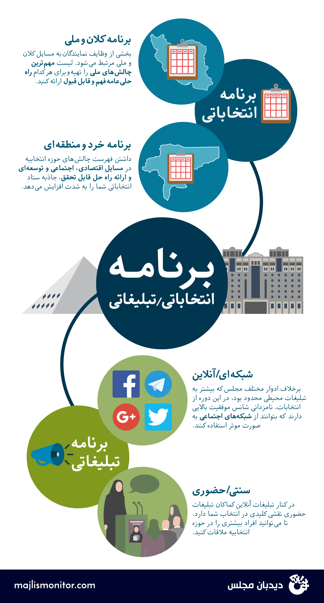 Package-Infographic-Barnameh