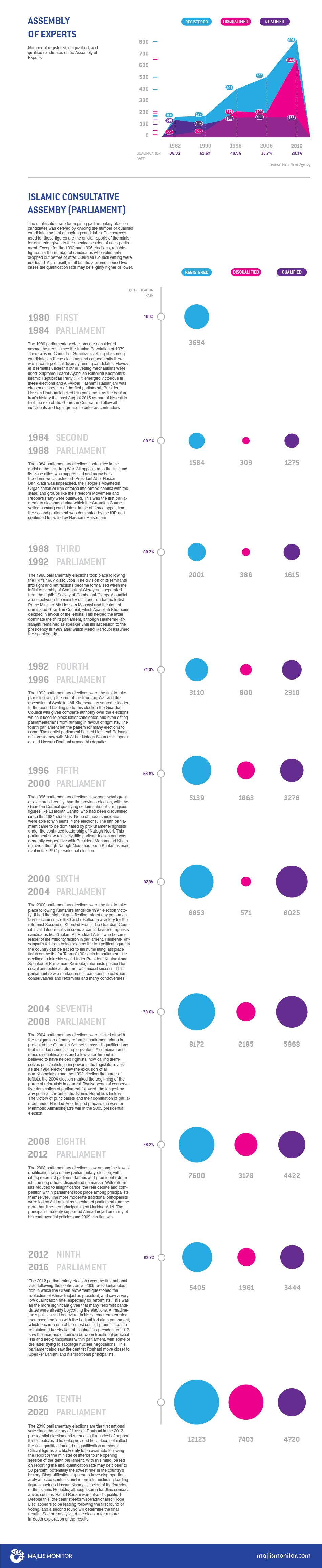 Qualification Infographic-02